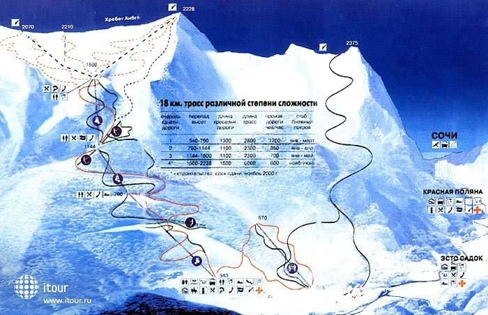 Карта трасс курорта Красная Поляна.