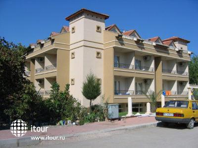 Фото отеля PEYMEN