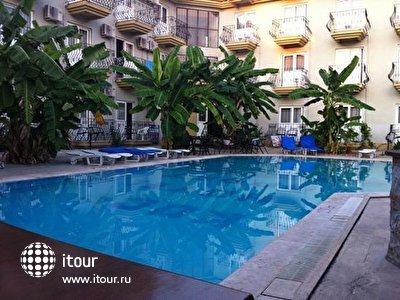 Фото отеля Koc Sun