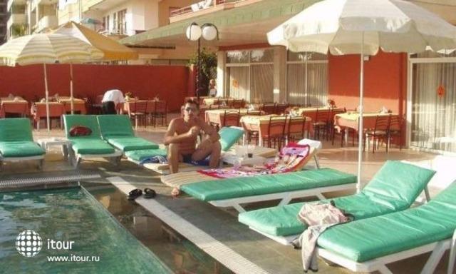 Ant Hotel 2