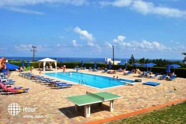 Hotel Matheo Villa & Suites 2