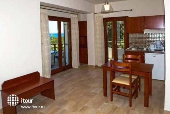 Syia Hotel 5