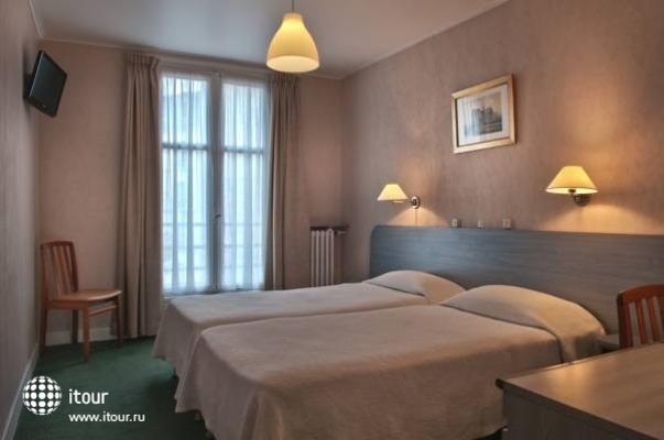 Central Hotel Paris 2