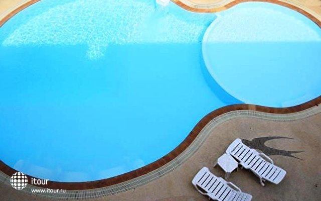 Srisuksant Resort 2
